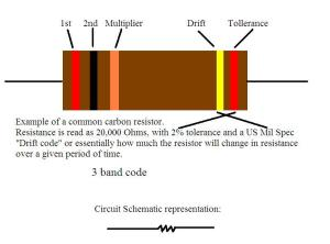 Resistor showing some common color code markings